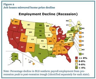 Employment Decline (Recession)
