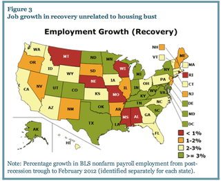 Employment Growth (Recovery)